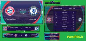 Scoreboard2021
